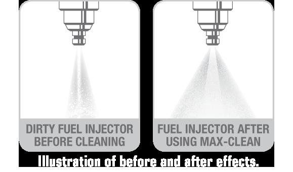 Injector_Comparison