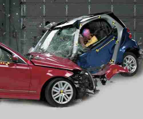 Smart Car Crash Test Results