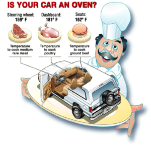 Is Your Car and Oven