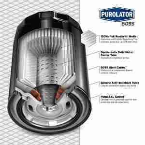 PurolatorBOSS premium oil filters